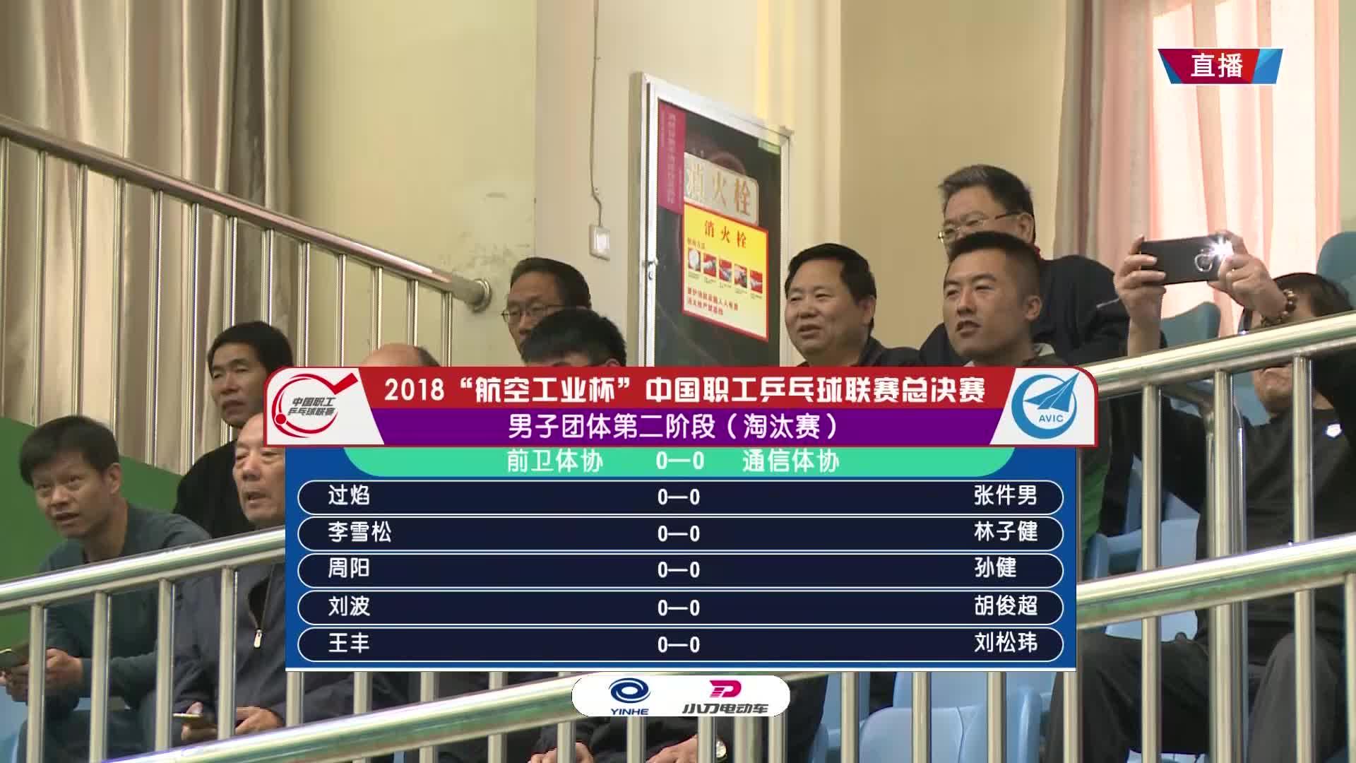 """2018""""航空工业杯""""中国职工乒乓球联赛总决赛现场01"""